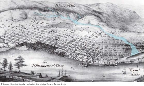 Original Flow of Tanner Creek